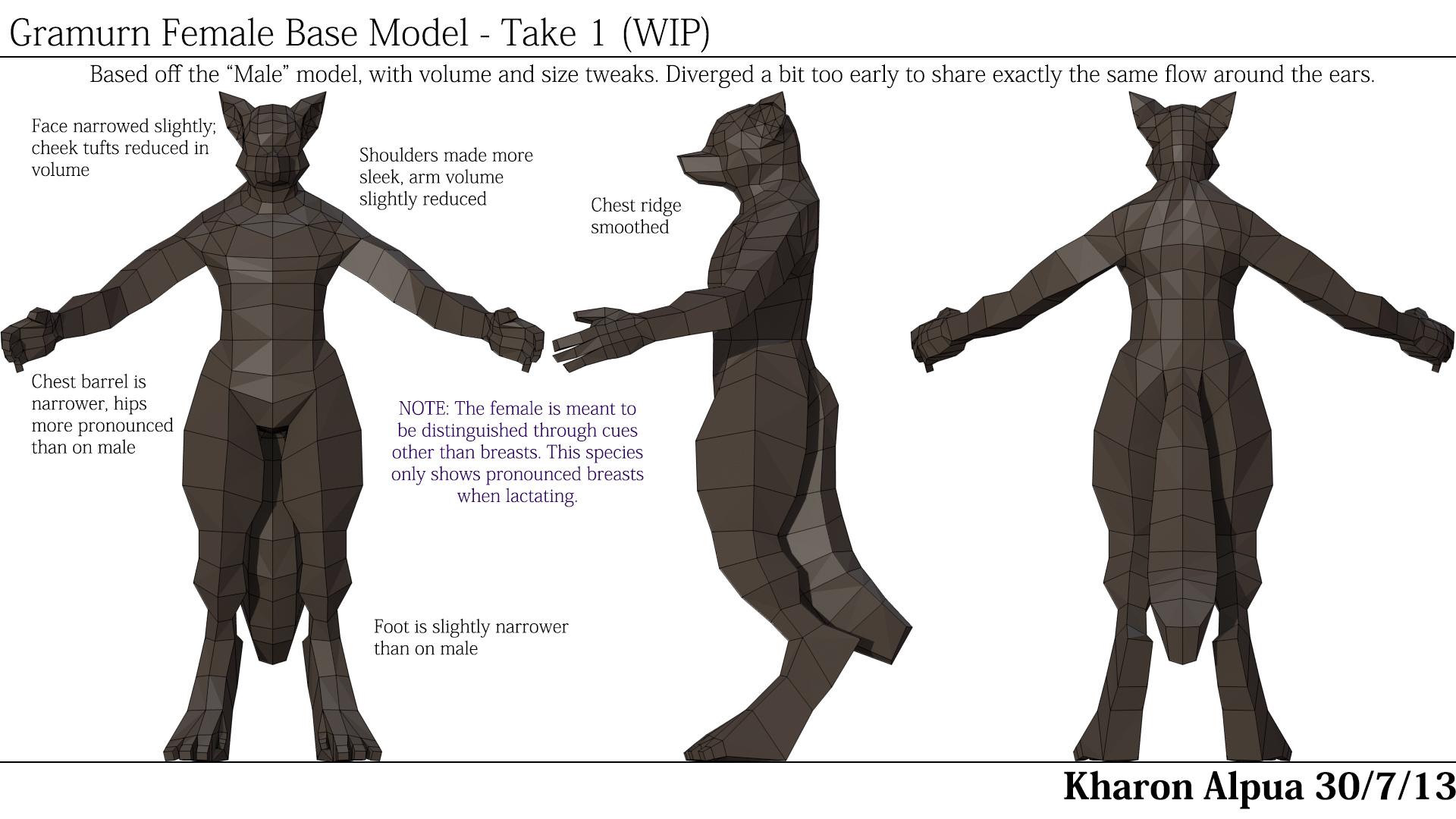 Gramurn-Female-Reference-Sheet.jpg