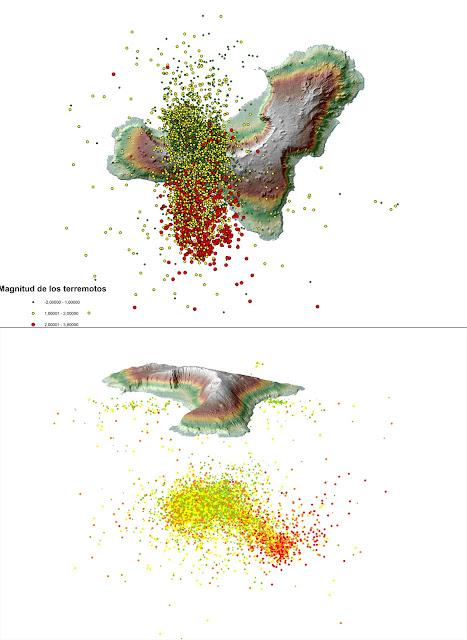 Localización epicentral e hipocentral de los terremotos desde el día 19/07/2011