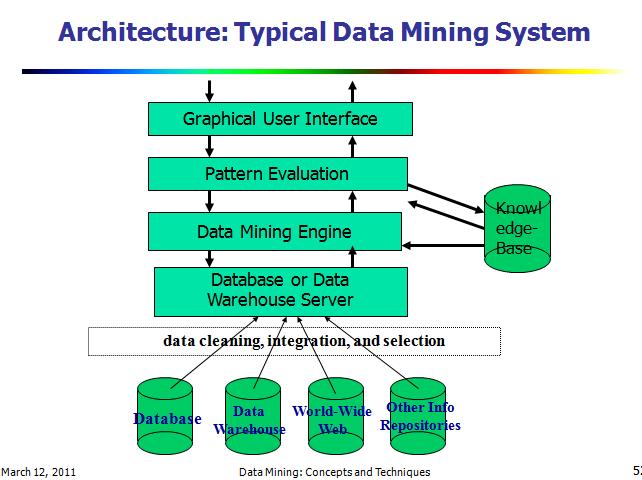 ebook Advanced Computing