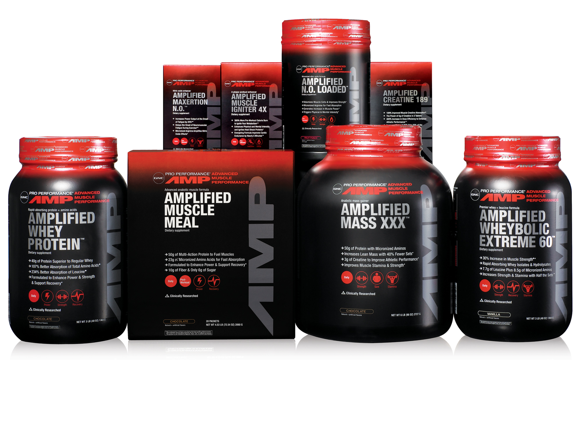 gnc testosterone replacement