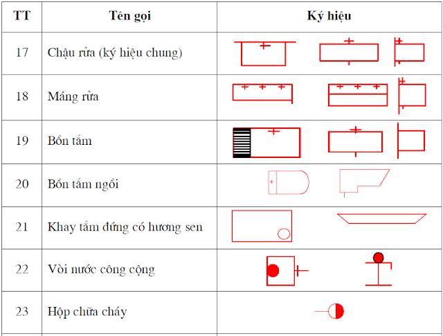 a4 Các ký hiệu trong bản vẽ thiết kế