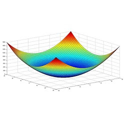 Matlab Alternative Softwares For Linux/Ubuntu/Linux Mint