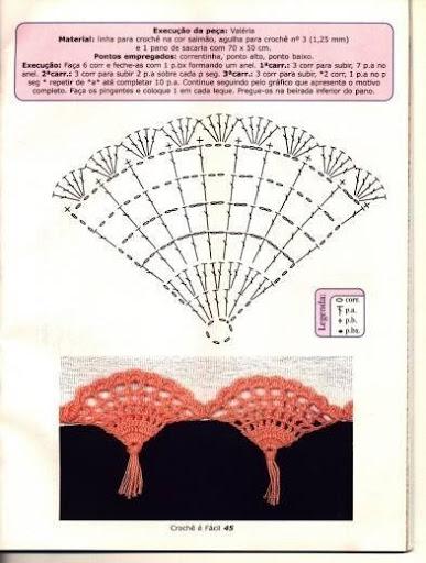 Bordo decorativo a forma di ventaglio uncinetto for Ventagli uncinetto schemi