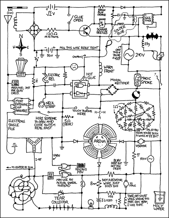 2001 Keystone Sprinter Wiring Diagram