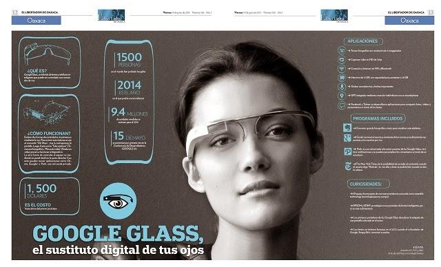 Algunas desventajas que los usuarios perciben en las Google Glass