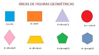 Resultado de imagen para area de figuras