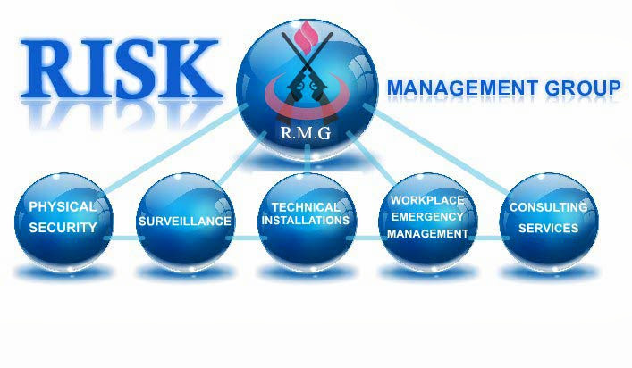 Risk Management Group Security Concept