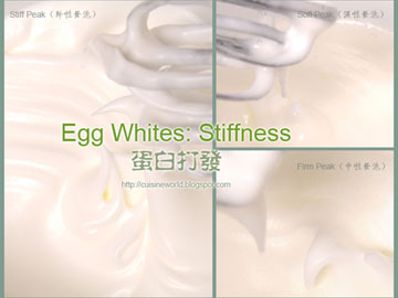 Stages of Stiffness In Beating Egg Whites