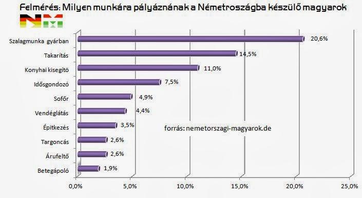 Felmérés: Tanácsok frissen kitelepült (vagy arra készülő) magyaroknak