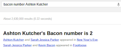 Google OneBox Bacon Number