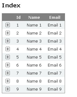 Show hide detail in a table using jquery and mvc 3 for Hide table th jquery
