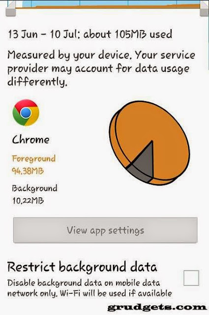 decrease data usage in android by restricting background data