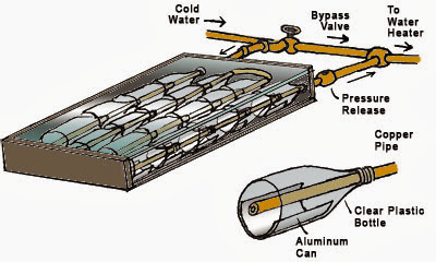 Passive Solar Heating And Cooling Building Design