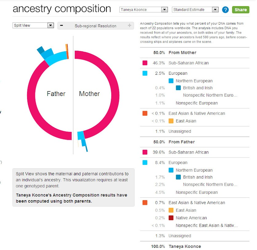 23AndMe | Taneya's Genealogy Blog