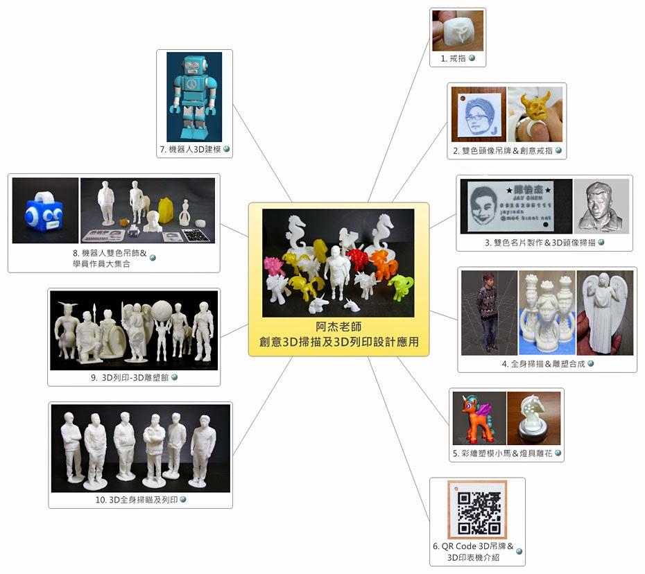 3D掃描&3D列印課程