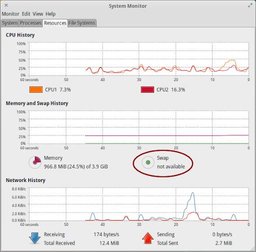 System%2520Monitor 005 Mengaktifkan Partisi Swap Yang Tidak Terdeteksi Di Ubuntu