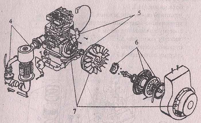 Ремонт двигателя мотоблока нева своими руками