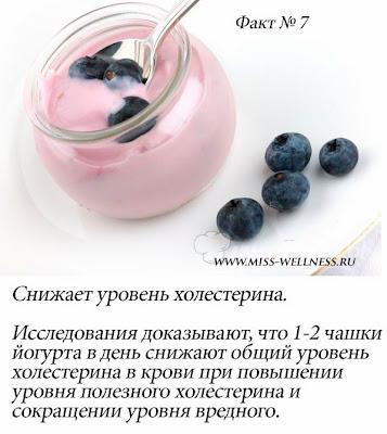 интересные факты о йогурте 7