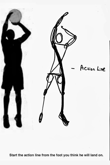 Gesture Drawing Worksheet : Figure drawing lesson plans high school free art