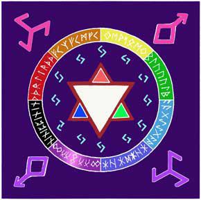 Rune Awakening Altar Cloth Image