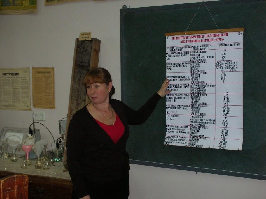 Тригуб Валентина Ивановна - доцент, кандидат географических наук