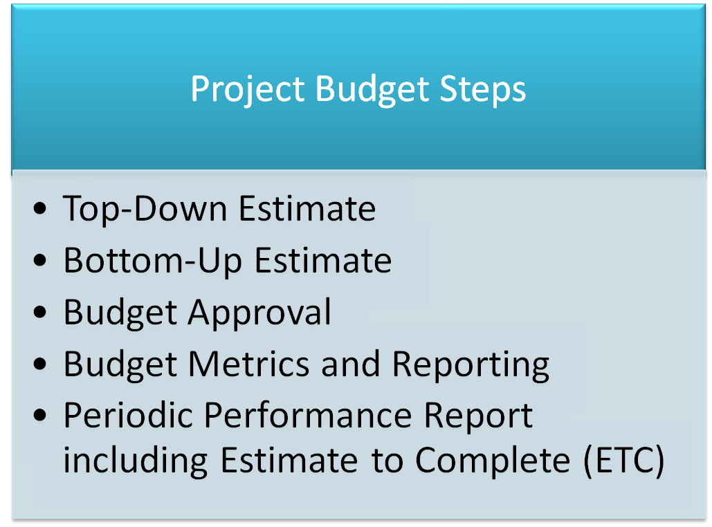 Creating your project budget: Where to begin?