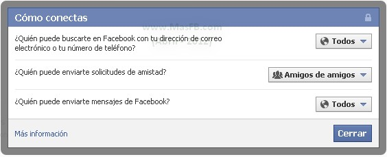 Privacidad configuración facebook 2012