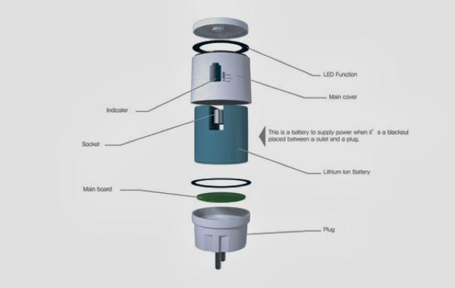 Plug with UPS ~ Techformation