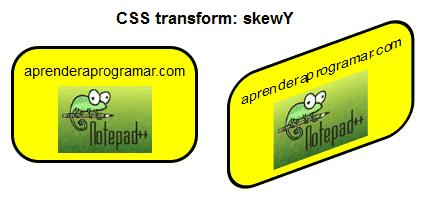 css transform skewY