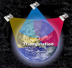 GPS with Triangulation