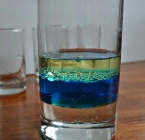 опыт с водой