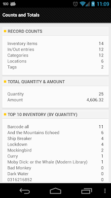 Inventory X - Counts, Totals & Top ten
