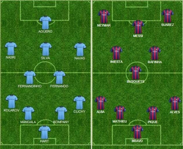 Barcelona Vs Manchester City Logo: Possible Lineups Man City Vs Barcelona 2015 Predictions