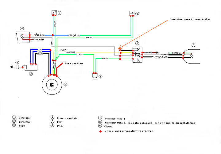 Puch Cobra MC 75 - Esquema Eléctrico Sistemaelectricocolores