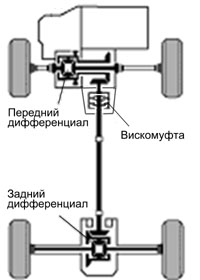 V-Flex Nissan 4wd