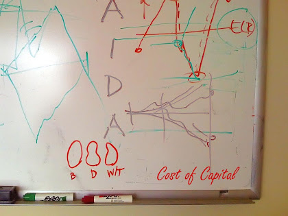 concept of cost of capital importance calculation