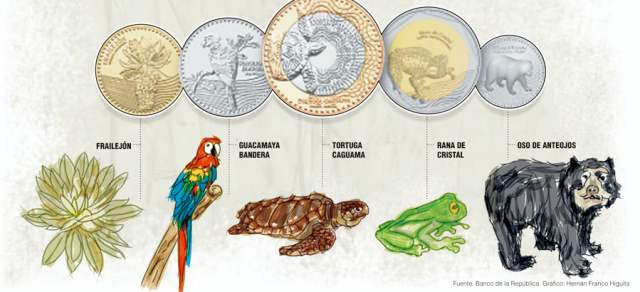 Las Monedas, Obras de Arte para tu Bolsillo