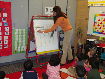October Weather Graph Kathy Andersons Pre K Classes
