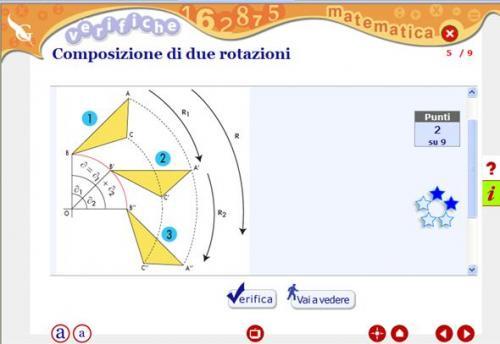 rotazione