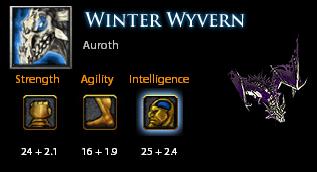 Cách ép đồ tướng trong Dota - Auroth