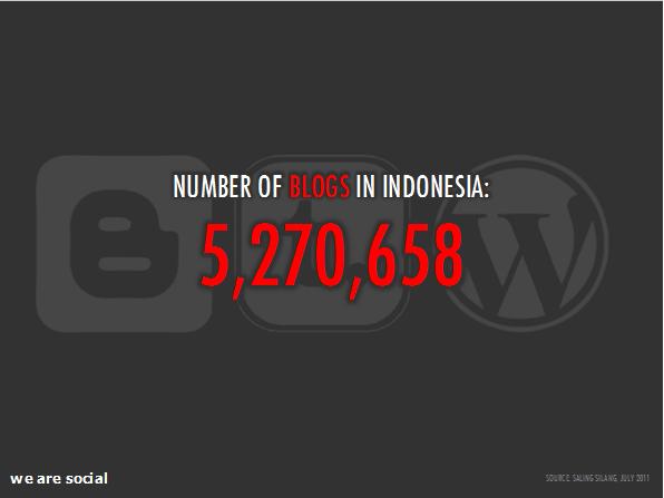 Jumlah Blogger di Indonesia