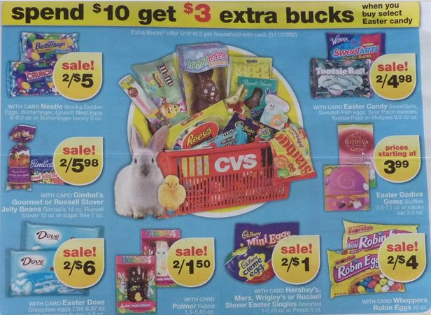 picture regarding Printable Candy Coupons identify Simply just CVS: Printable Sweet Discount codes Obtainable for CVS Additional
