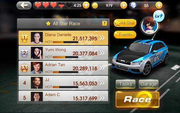 kedudukan All Star Race