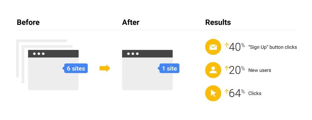 визуализация данных для текста лучшие практики оформления текста