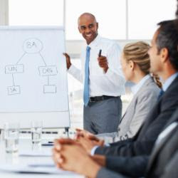 Soft Skills Training: Powerful Presentation Skills