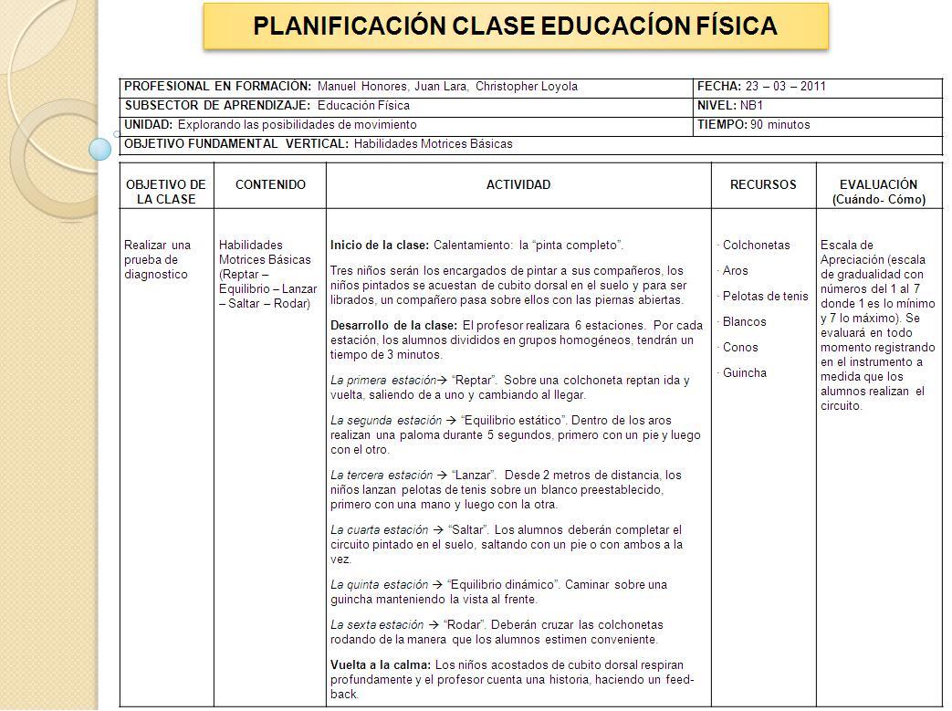Educaci n f sica l dica planificacion clase nb1 for Planificacion de educacion inicial