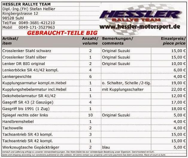 www.hessler-motorsport.de - Gebrauchtteileliste Lenker & Co.