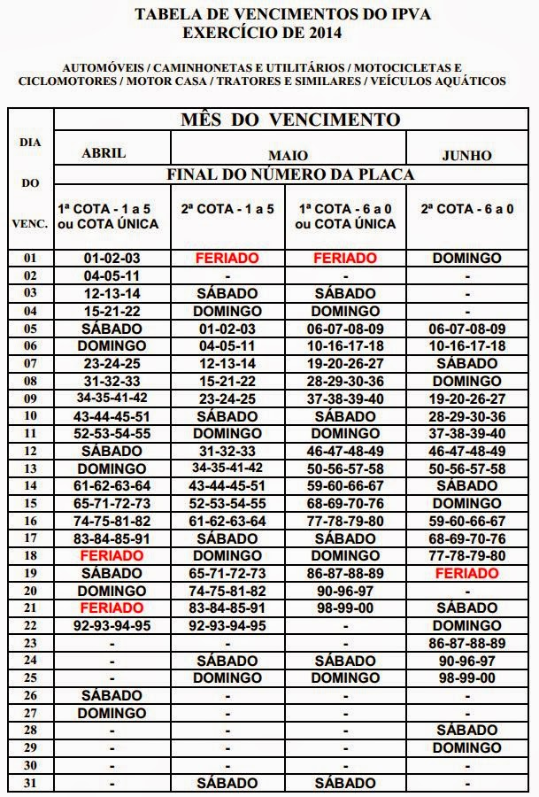 TABELA DE VENCIMENTOS DO IPVA<br /> EXERCÍCIO DE 2014<br />