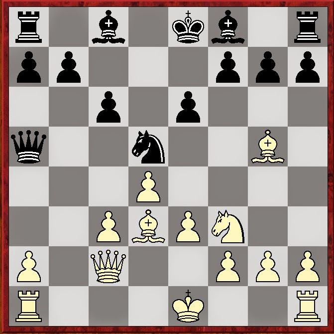 Stelling na 11... Pb6-d5