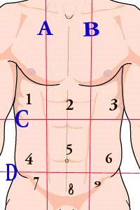 La osteocondrosis del cuello el tratamiento de la medicina